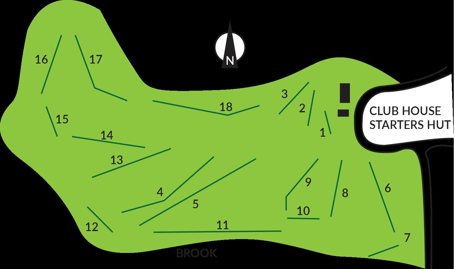 southend golf club